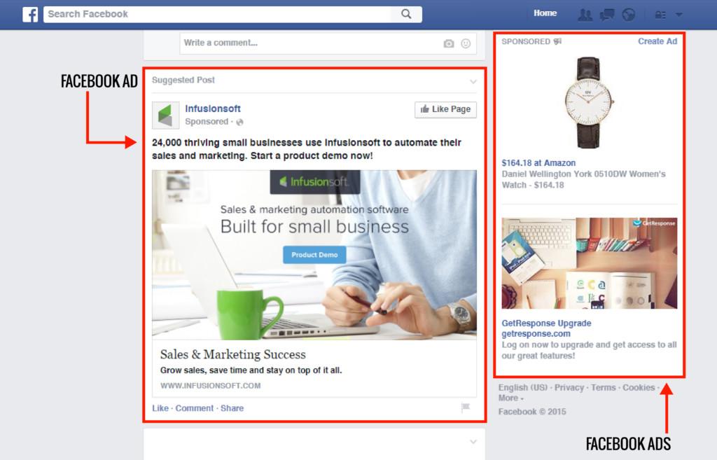Facebook Ads 1024x657 - Google AdWords – Facebook Ads