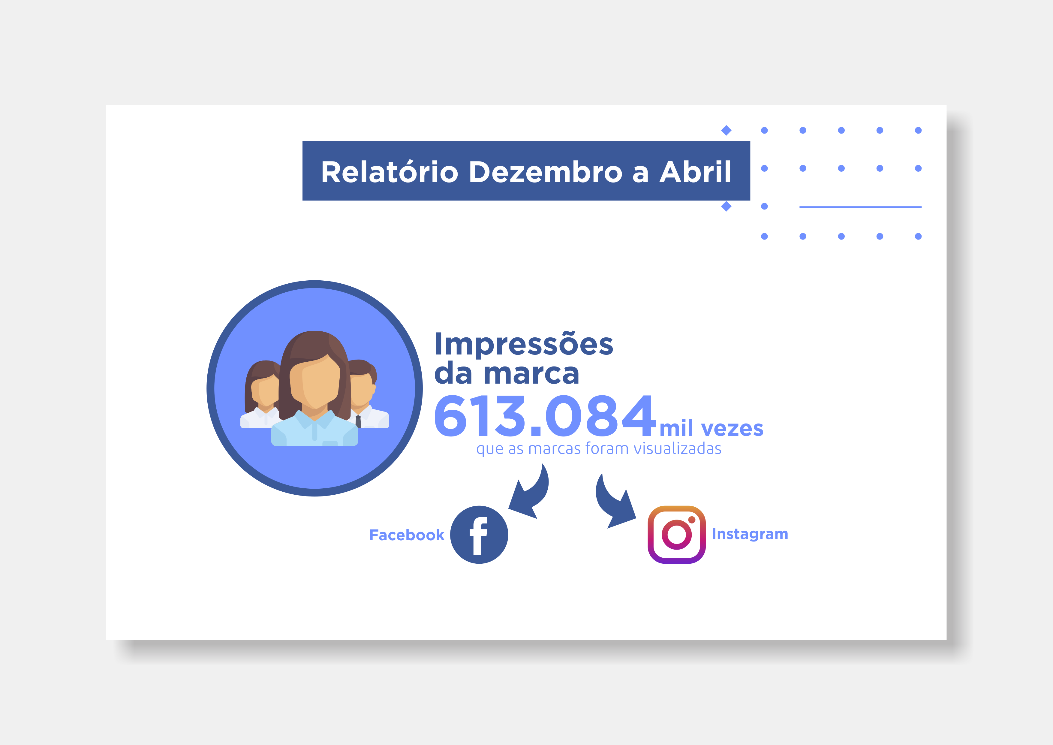 agencia fabrica de ideias 1024x724 - Como conseguimos mais de 2 mil oportunidades de negócio com marketing digital em Ubá e região